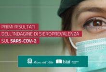 Photo of Risultati dell'indagine di sieroprevalenza. In Basilicata lo 0,8% della popolazione è entrata in contatto con il Covid